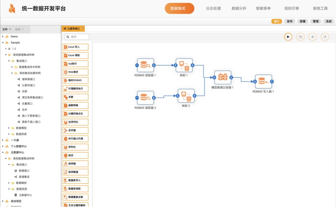 统一数据开发平台