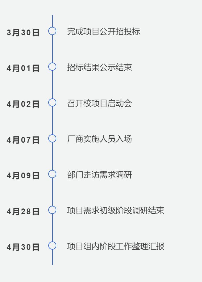 山东师范大学数据治理项目正式启动